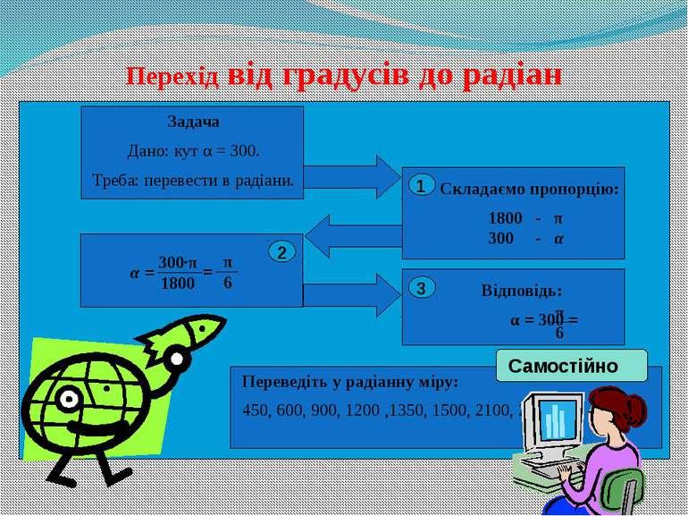 Перехід від градусів до радіан Задача Дано: кут α = 300. Треба: перевести в р...