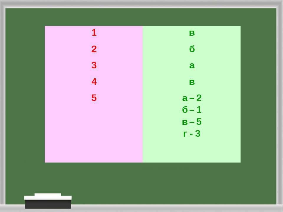 1 в 2 б 3 а 4 в 5 а – 2 б – 1 в – 5 г - 3