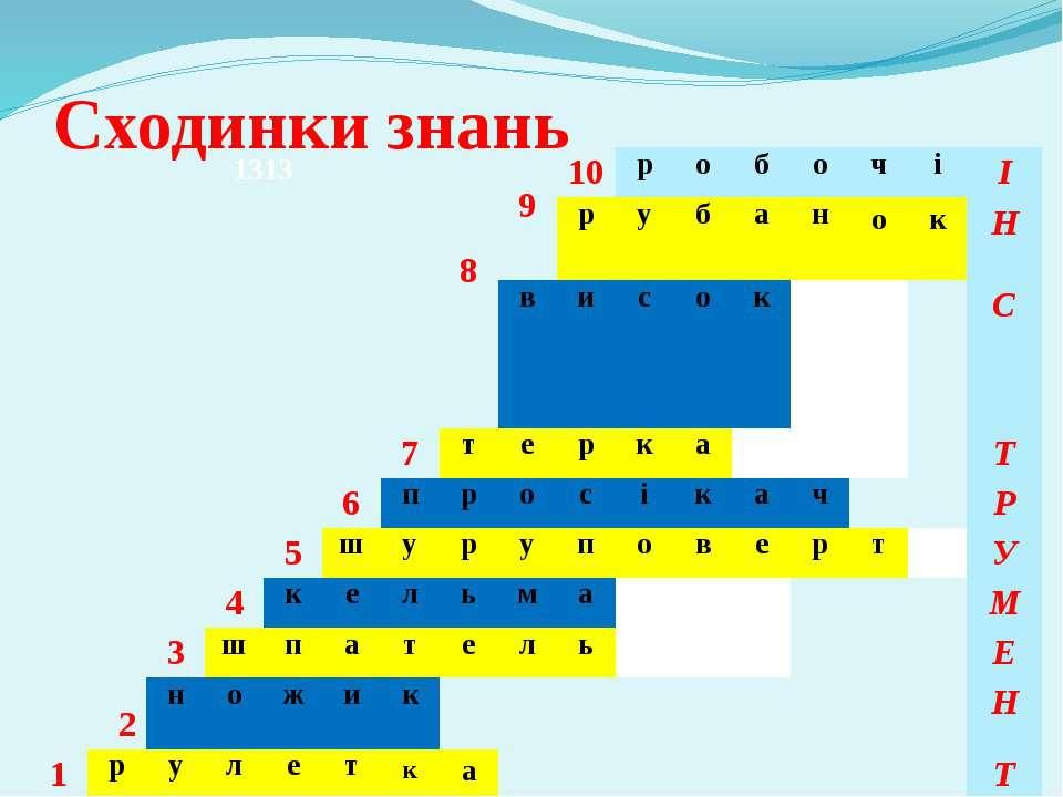 Сходинки знань 8 9 10 р о б о ч і І р у б а н о к Н в и с о к С 7 т е р к а Т...