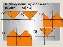 На якому малюнку зображено графіки: у≥│х-1│ 1 1 0 1 -1 0 1 1 0 1 -1 0 1 1 0 А...