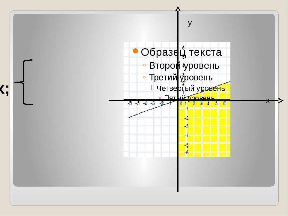 х≥0, y≤1/3x; y x