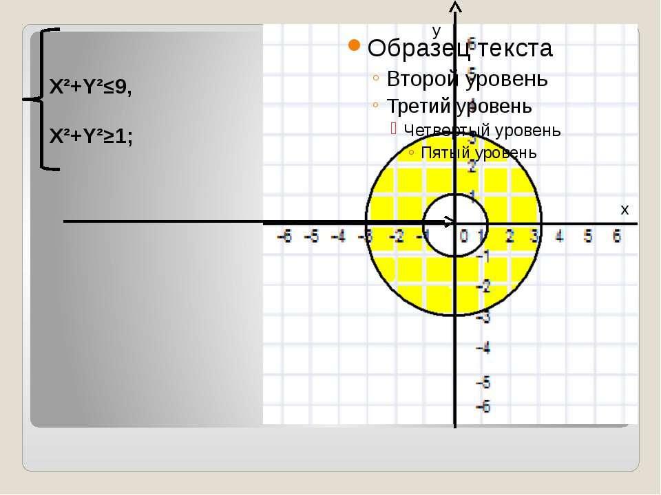 X²+Y²≤9, X²+Y²≥1; y x