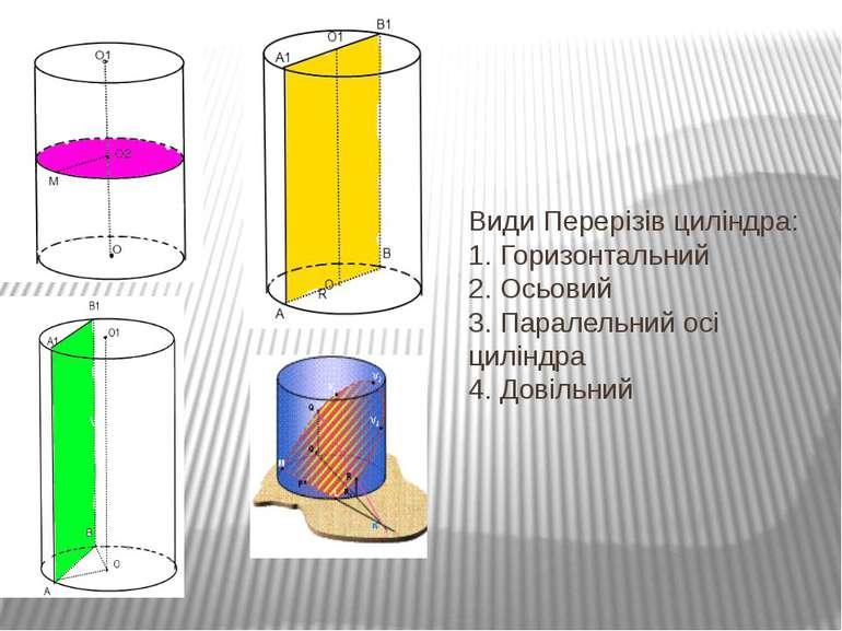 Види Перерізів циліндра: 1. Горизонтальний 2. Осьовий 3. Паралельний осі цилі...