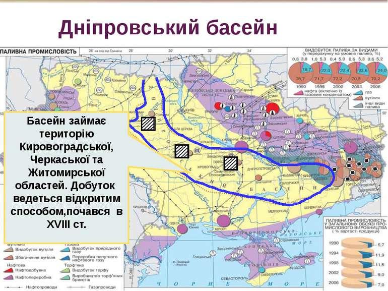Нафтогазоносні райони 6) Самі крупні родовища 3) 30 родовищ 4) Долинське 2) Г...