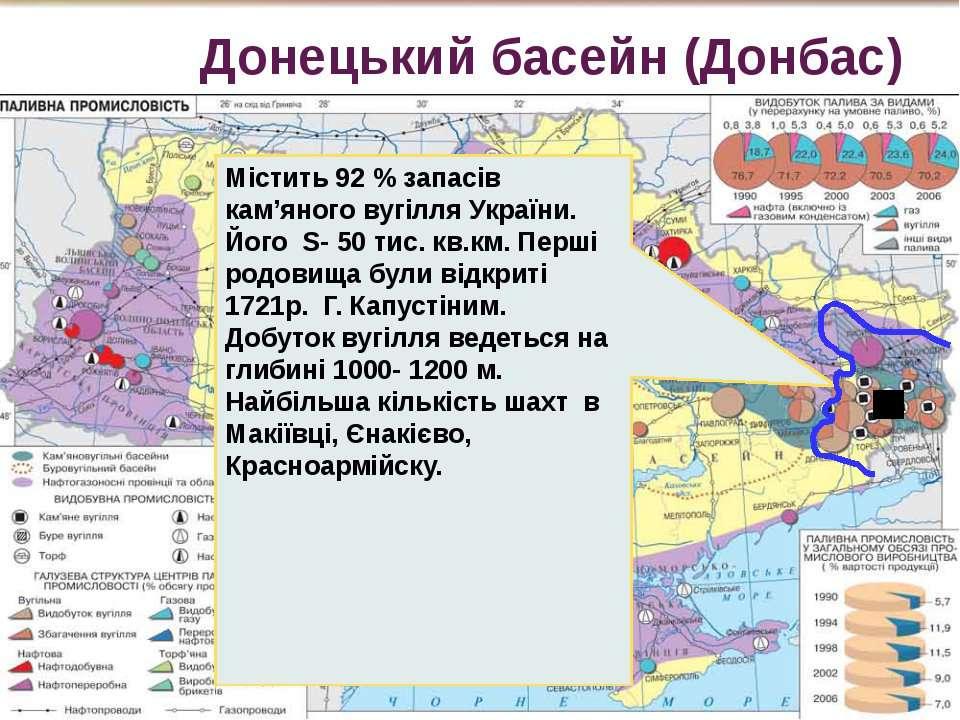 Львівсько- Волинський басейн , S- 10 тис. кв. км. Добуток вугілля почався в 1...
