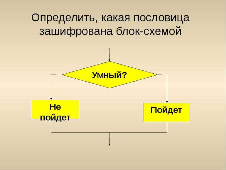 Определить, какая пословица зашифрована блок-схемой Умный? Не пойдет Пойдет