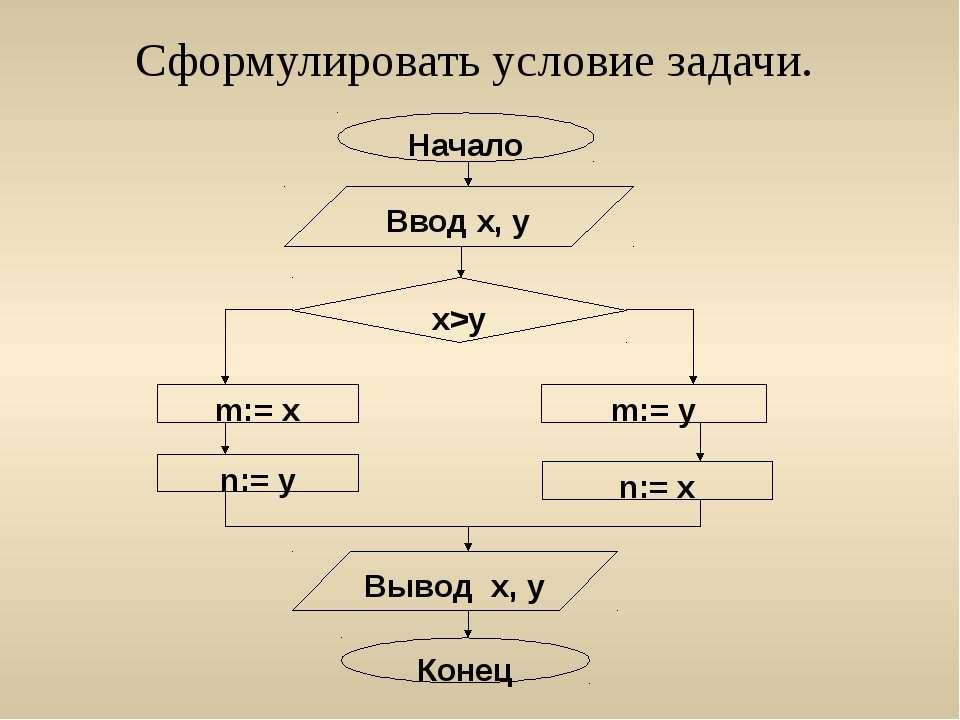 Cформулировать условие задачи.
