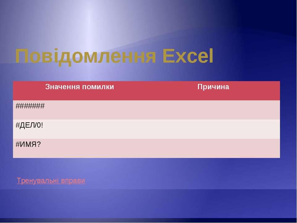 Повідомлення Excel Тренувальні вправи Значення помилки Причина ####### #ДЕЛ/0...
