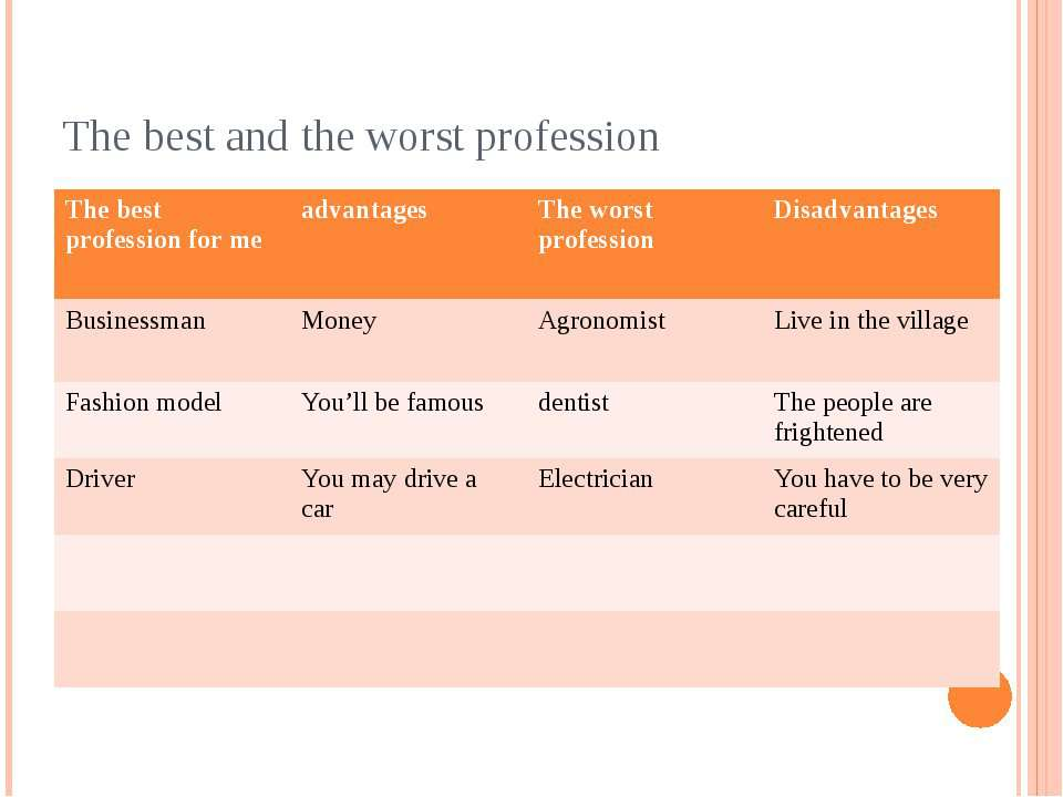 The best and the worst profession The best profession for me advantages The w...