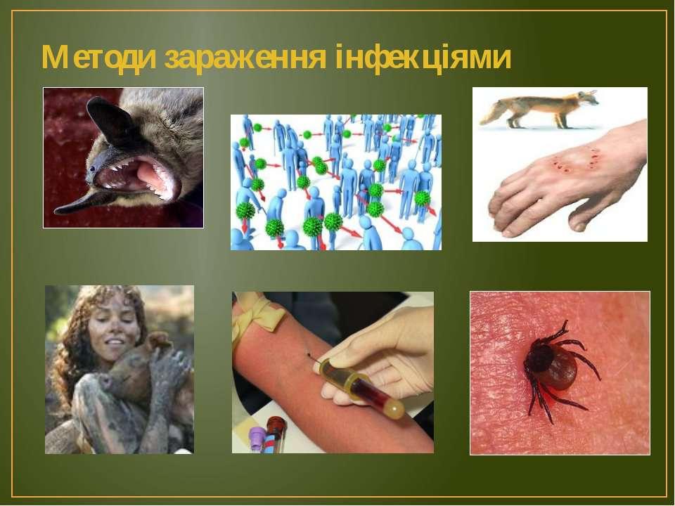 Методи зараження інфекціями