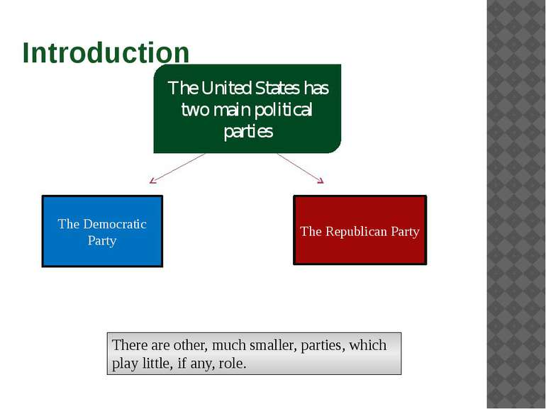 Introduction The United States has two main political parties The Democratic ...