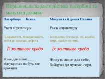 Порівняльна характеристика пасербиці та мачухи з дочкою Пасербиця Ксеня Мачух...