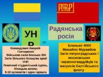 УНР Радянська росія Командувачі Аверкій Гончаренко Військові сили близько 300...