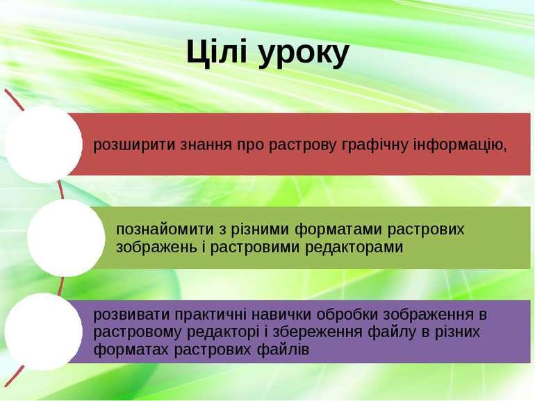Цілі уроку