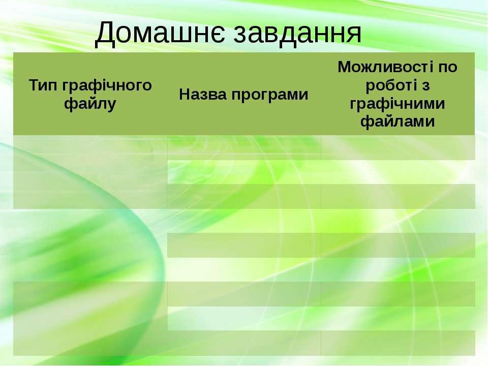 Домашнє завдання Тип графічного файлу Назва програми Можливості по роботі з г...