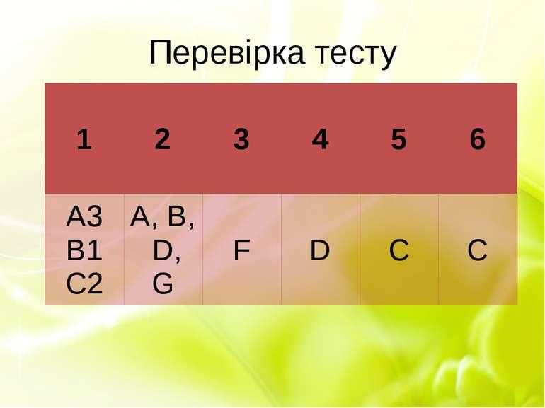 Перевірка тесту 1 2 3 4 5 6 A3 B1 C2 A,B, D, G F D С С