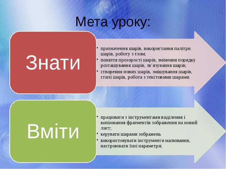 Мета уроку: