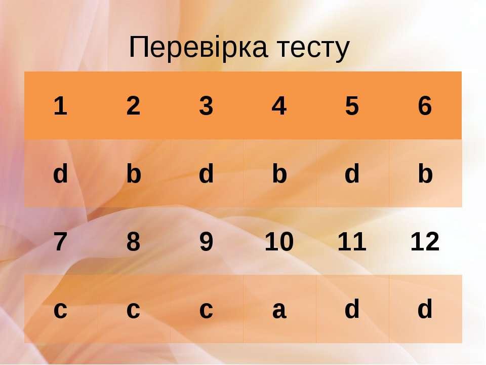 Перевірка тесту 1 2 3 4 5 6 d b d b d b 7 8 9 10 11 12 c c c a d d