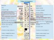Робочі інструменти Виділення Ласо Інструмент Кадр Лікувальний пензель, Латка,...