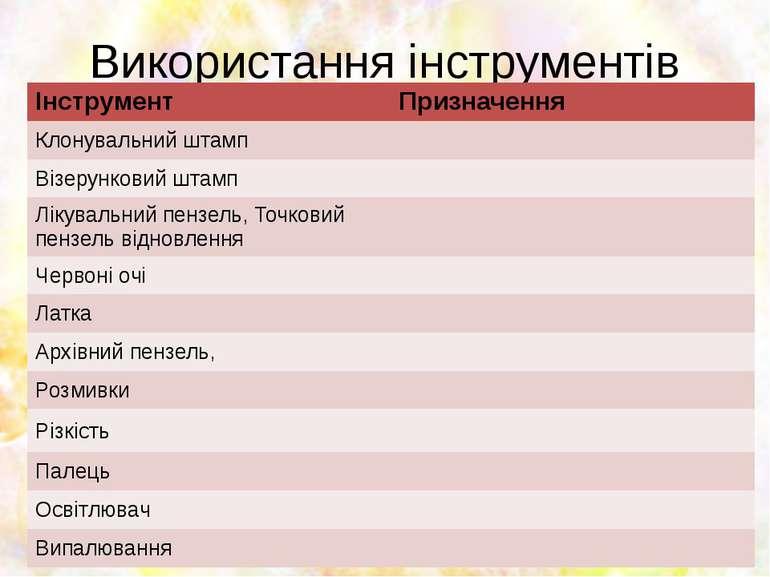 Використання інструментів Інструмент Призначення Клонувальнийштамп Візерунков...