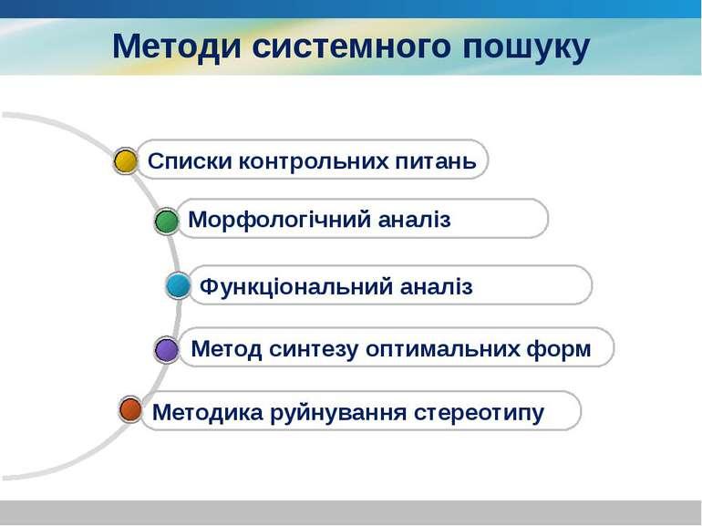 www.themegallery.com Company Logo Методи системного пошуку Методика руйнуванн...