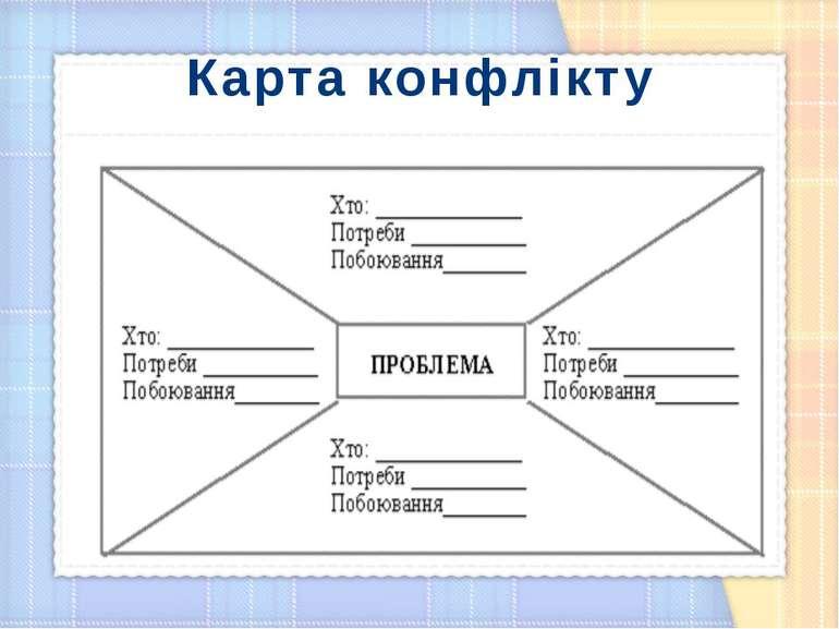 Карта конфлікту
