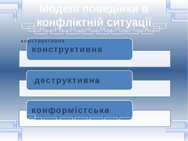 Моделі поведінки в конфліктній ситуації