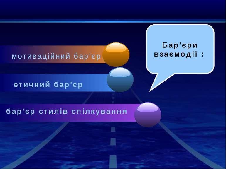 мотиваційний бар'єр етичний бар'єр бар'єр стилів спілкування Бар'єри взаємодії :