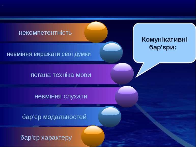 некомпетентність невміння виражати свої думки погана техніка мови Комунікатив...