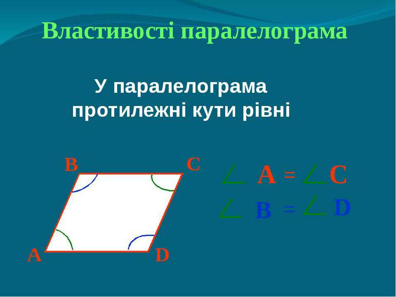Властивості паралелограма У паралелограма протилежні кути рівні А В С D А = С...