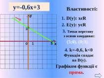 Побудуйте графік функції Область визначення: х≠3 Графіком цієї функції є прям...