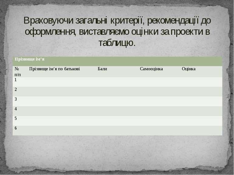 Мокренко Марина