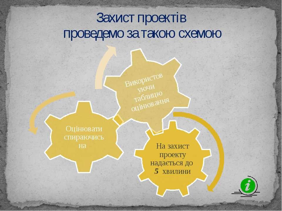 Загальні критерії оцінювання презентації ЗМІСТ Презентація чітко спланована, ...