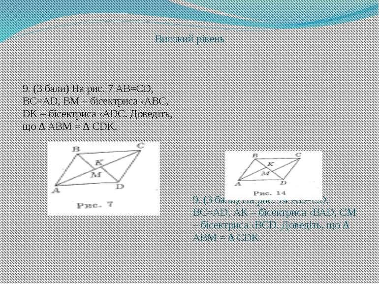Високий рівень 9. (3 бали) На рис. 7 АВ=CD, BC=AD, BM – бісектриса ‹АВС, DK –...