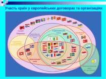 Участь країн у європейських договорах та організаціях