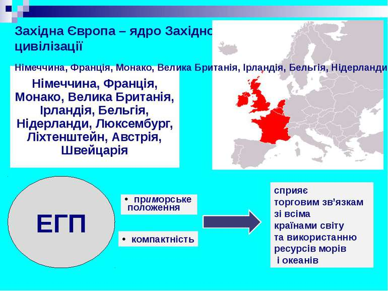 Західна Європа – ядро Західної цивілізації ЕГП сприяє торговим зв'язкам зі вс...