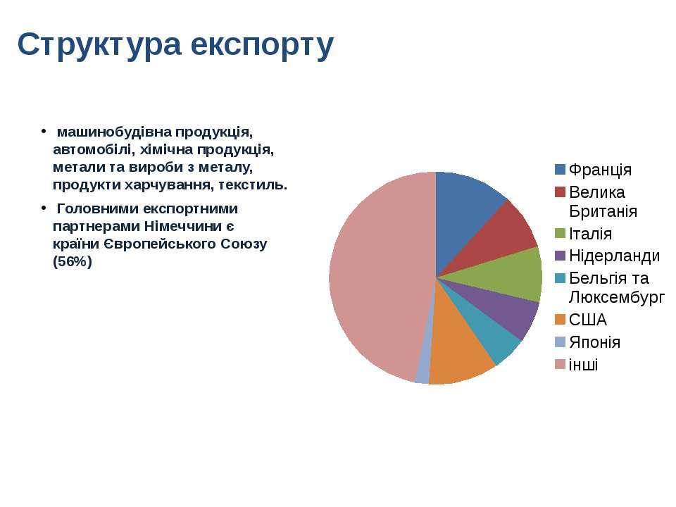 Структура експорту машинобудівна продукція, автомобілі, хімічна продукція, м...