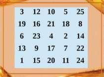 3 12 10 5 25 19 16 21 18 8 6 23 4 2 14 13 9 17 7 22 1 15 20 11 24