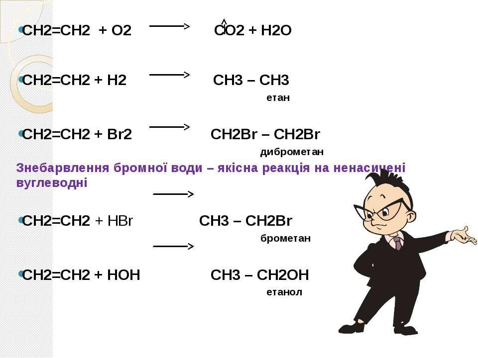 СН2=СН2 + О2 СО2 + Н2О СН2=СН2 + Н2 СН3 – СН3 етан СН2=СН2 + Br2 СН2Br – СН2B...