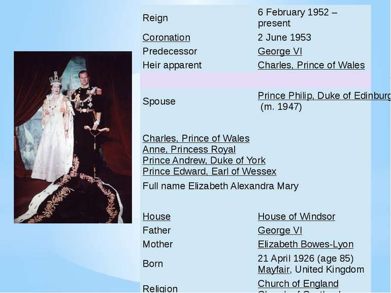 Reign 6 February 1952 – present Coronation 2 June 1953 Predecessor George VI ...