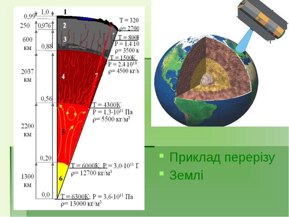 Приклад перерізу Землі