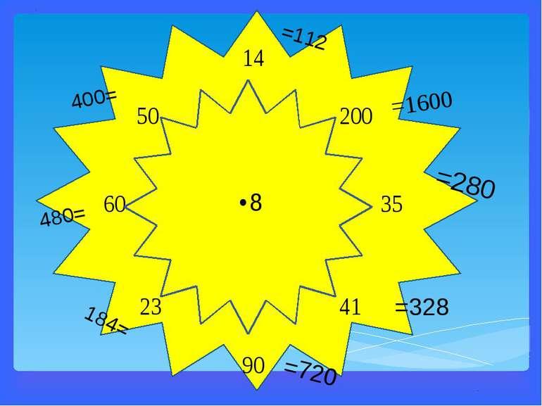 =1600 =280 =328 =720 480= 400= =112 184=