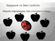 Завдання та Зміст роботи: Зібрати інформацію, яка стосується яблук.