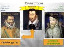 Сили сторін Католицька ліга (Північ і центр франції) Гугеноти- кальвіністи (п...