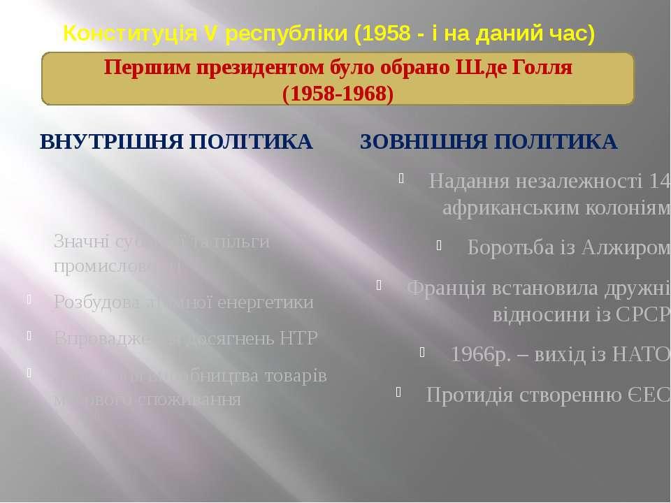 Конституція V республіки (1958 - і на даний час) ВНУТРІШНЯ ПОЛІТИКА ЗОВНІШНЯ ...