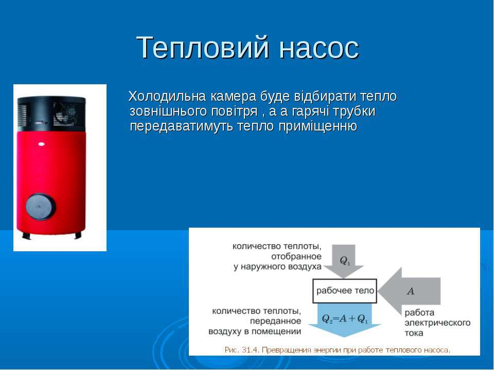 Тепловий насос Холодильна камера буде відбирати тепло зовнішнього повітря , а...