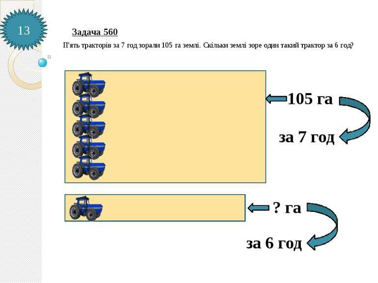 13 Задача 560 П′ять тракторів за 7 год зорали 105 га землі. Скільки землі зор...