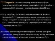ТШХ-скринінг: загальна система розчинників хлороформ-діоксан-ацетон-25 %-вий ...