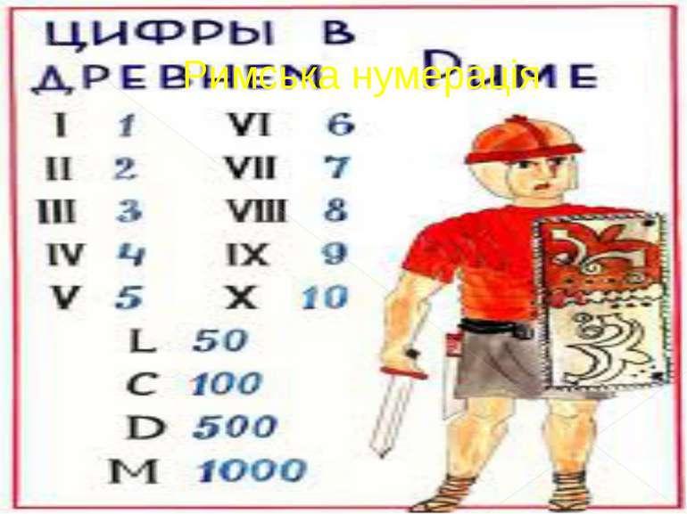 Римська нумерація