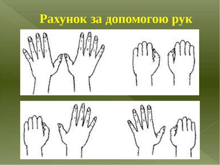 Рахунок за допомогою рук
